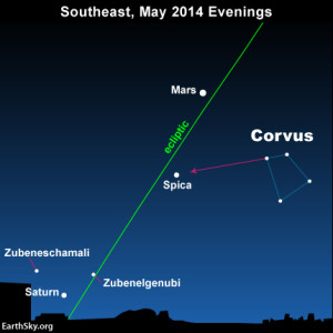 2014-may-2-text3-corvus-spica-ecliptic-night-sky-chart-300x300
