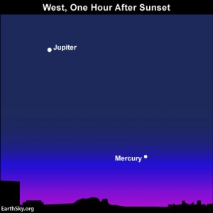 2014-may-25-mercury-jupiter-night-sky-chart