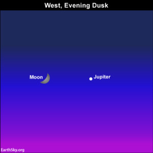 2014-may-4-jupiter-moon-night-sky-chart-300x300